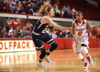 WNIT: NC State vs. Temple